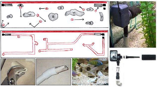 Sơ đồ thiết kế của một hệ thống ống dẫn thực tế cùng với các máy bơm và đầu thoát nước.
